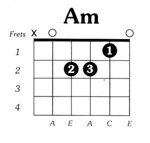 Timi Lyrics And Chords