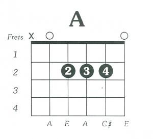 Maya jalaima chords