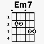 sathi chords